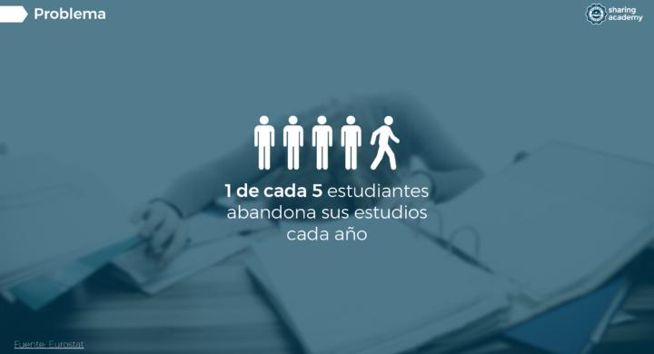 Sharing Academy, la comunidad de clases particulares entre universitarios.
